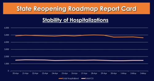 Reopening Roadmap graphic