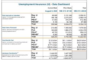 EDD Chart 8.13.2020