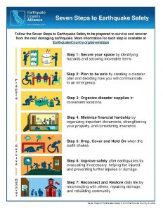 Seven Steps to Earthquake Safety
